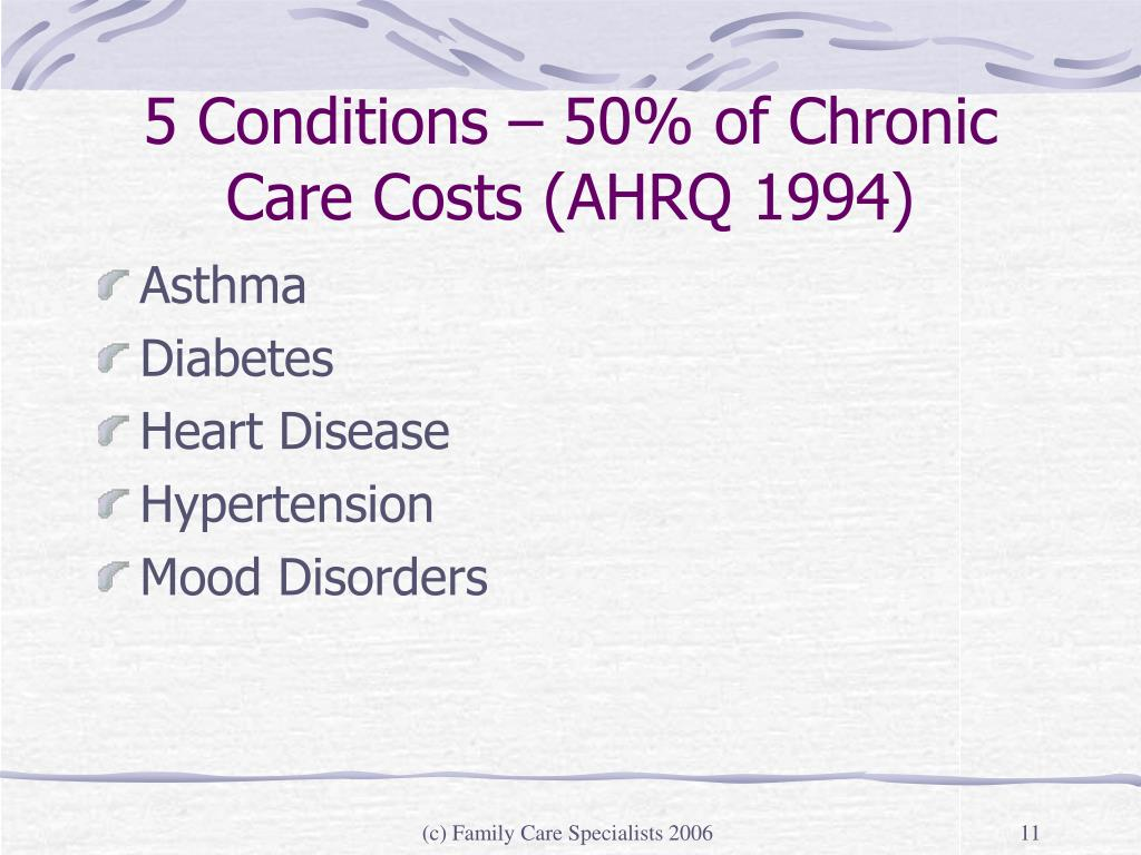 5 Conditions – 50% of Chronic Care Costs (AHRQ 1994)
