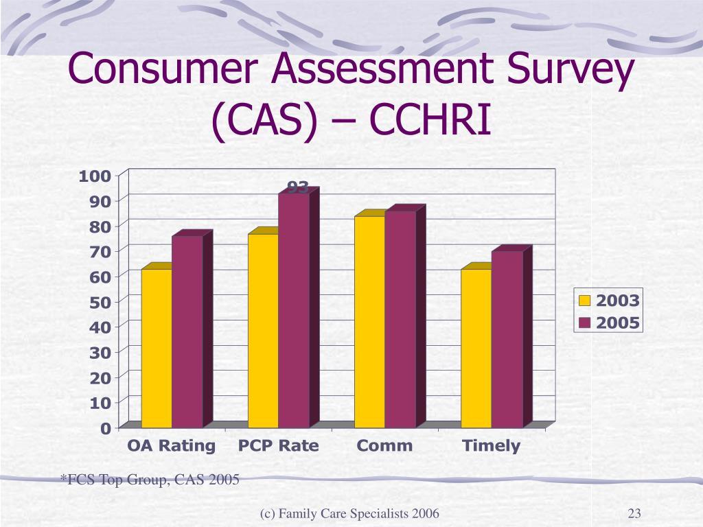 Consumer Assessment Survey