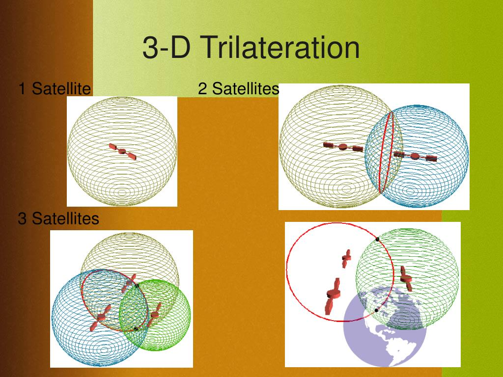 3-D Trilateration