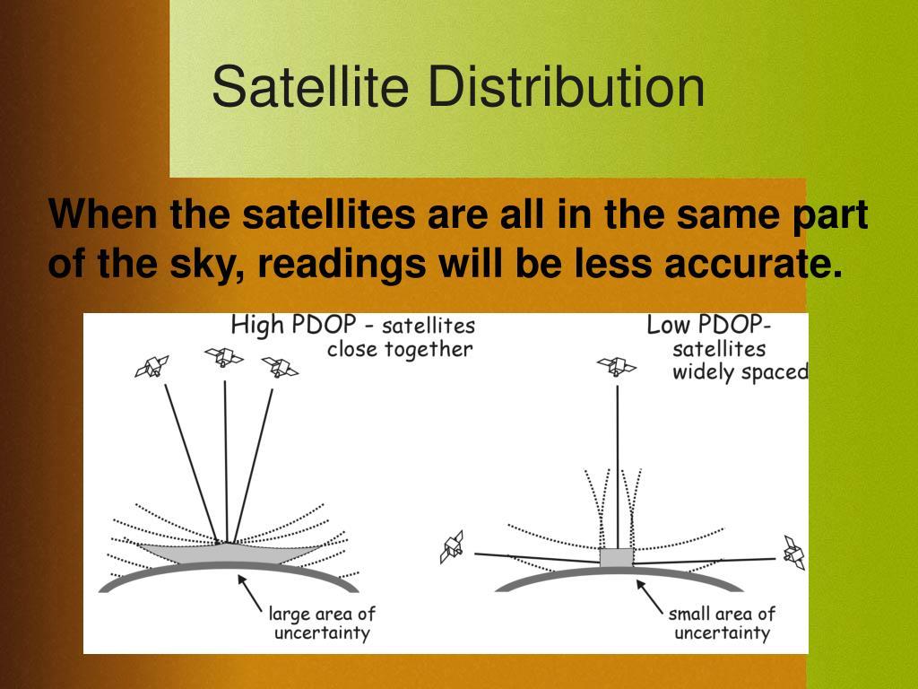Satellite Distribution