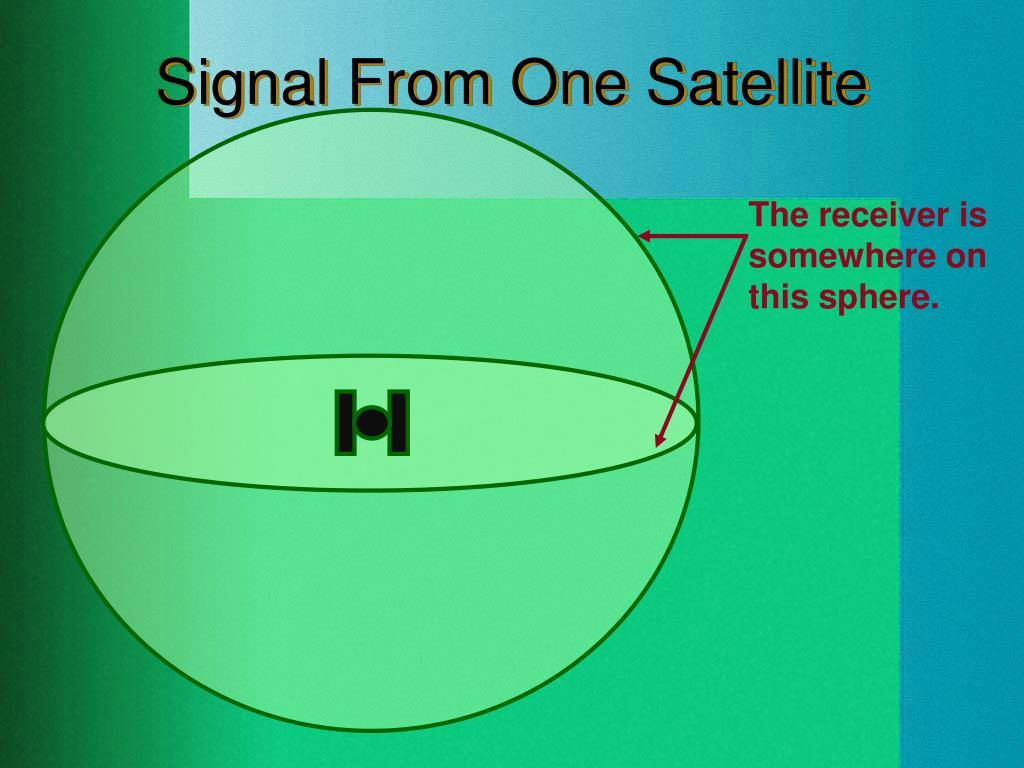 Signal From One Satellite
