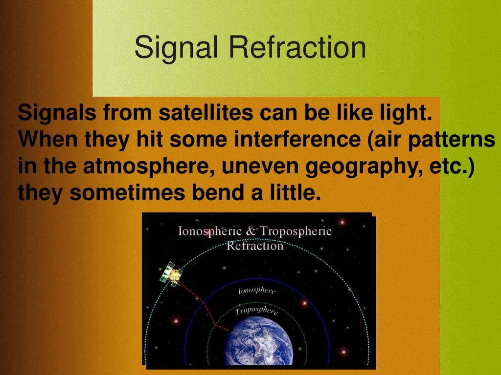 Signal Refraction