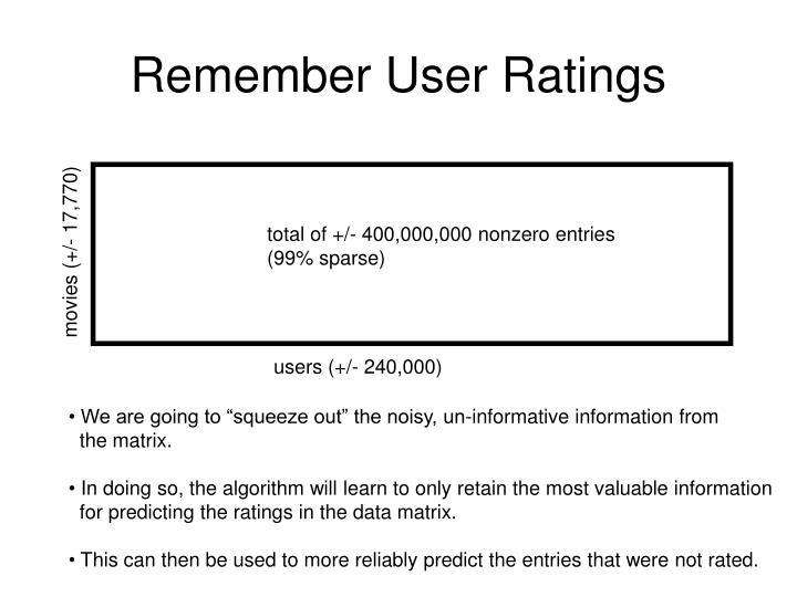 Remember user ratings