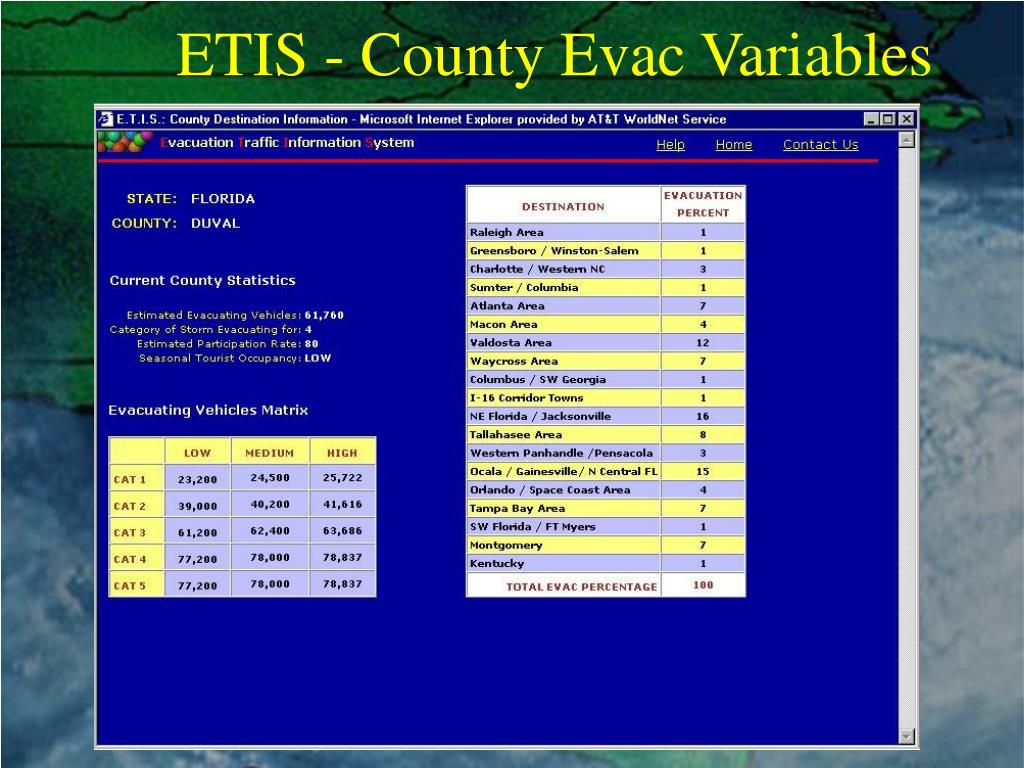 ETIS - County Evac Variables