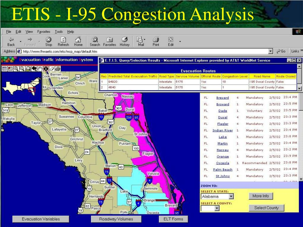 ETIS - I-95 Congestion Analysis