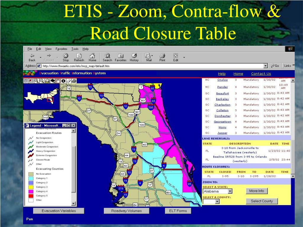 ETIS - Zoom, Contra-flow & Road Closure Table