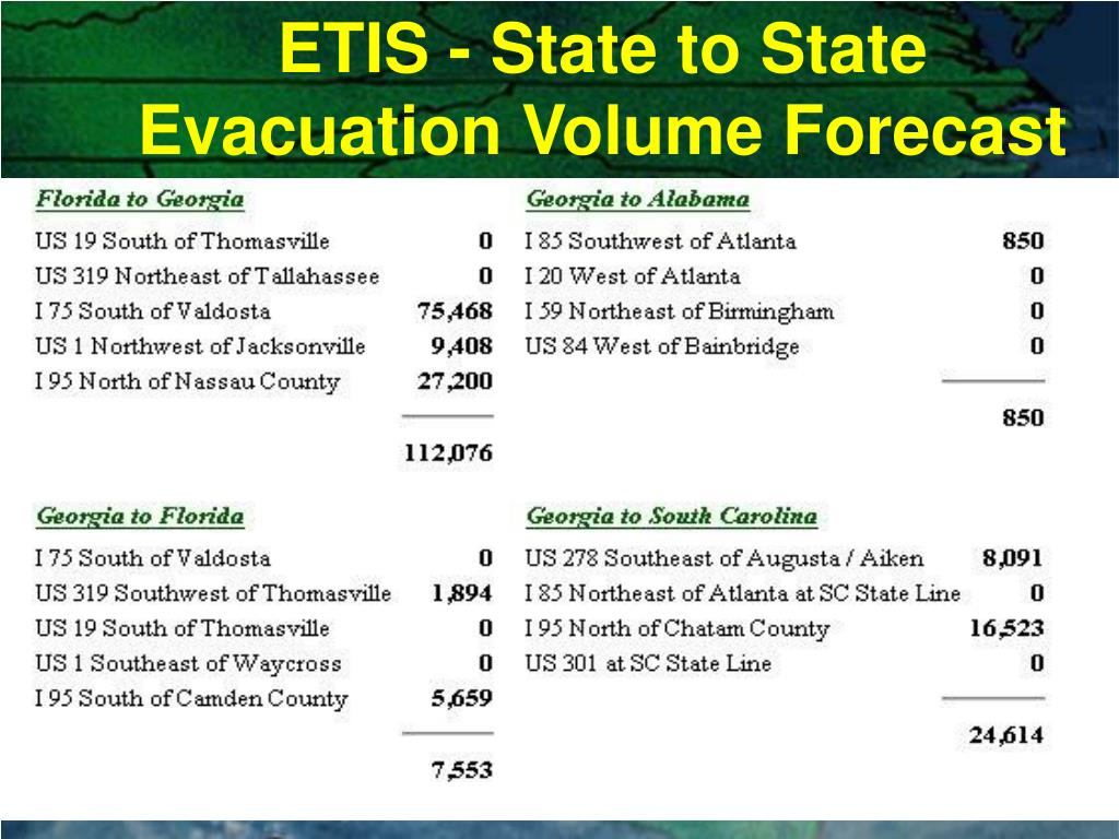 ETIS - State to State Evacuation Volume Forecast