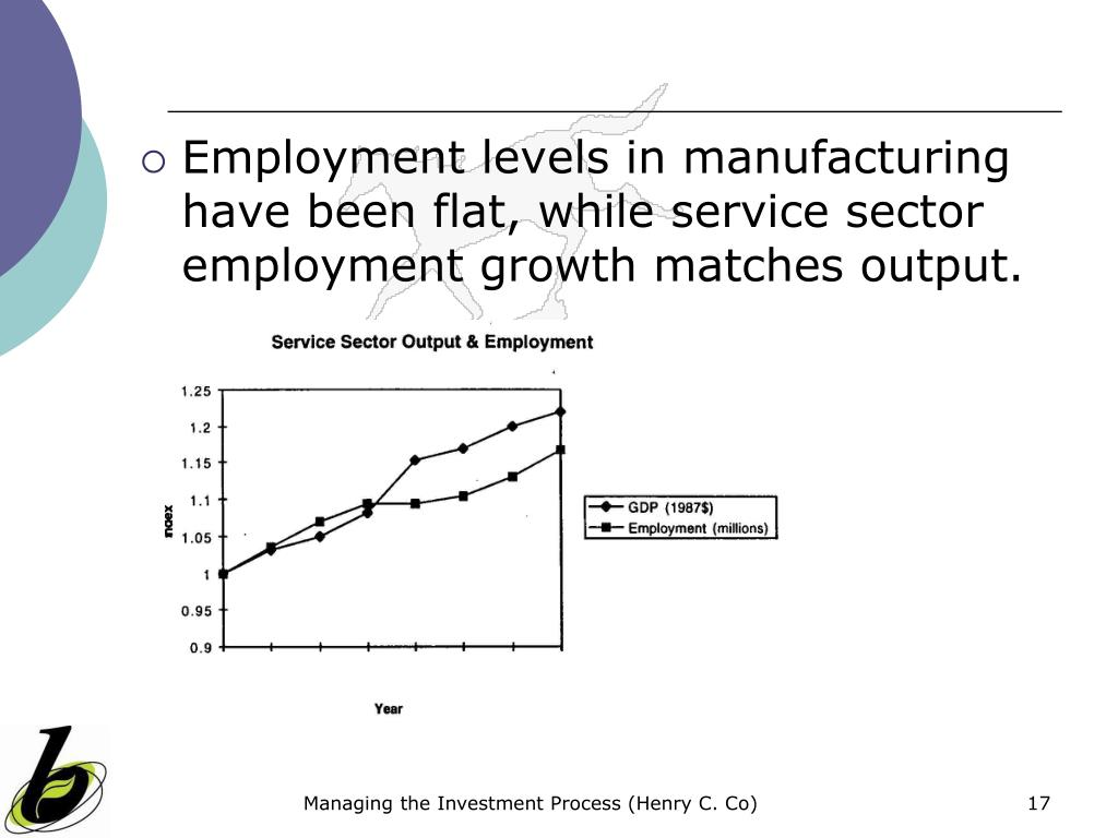 Employment levels in manufacturing have been flat, while service sector employment growth matches output.