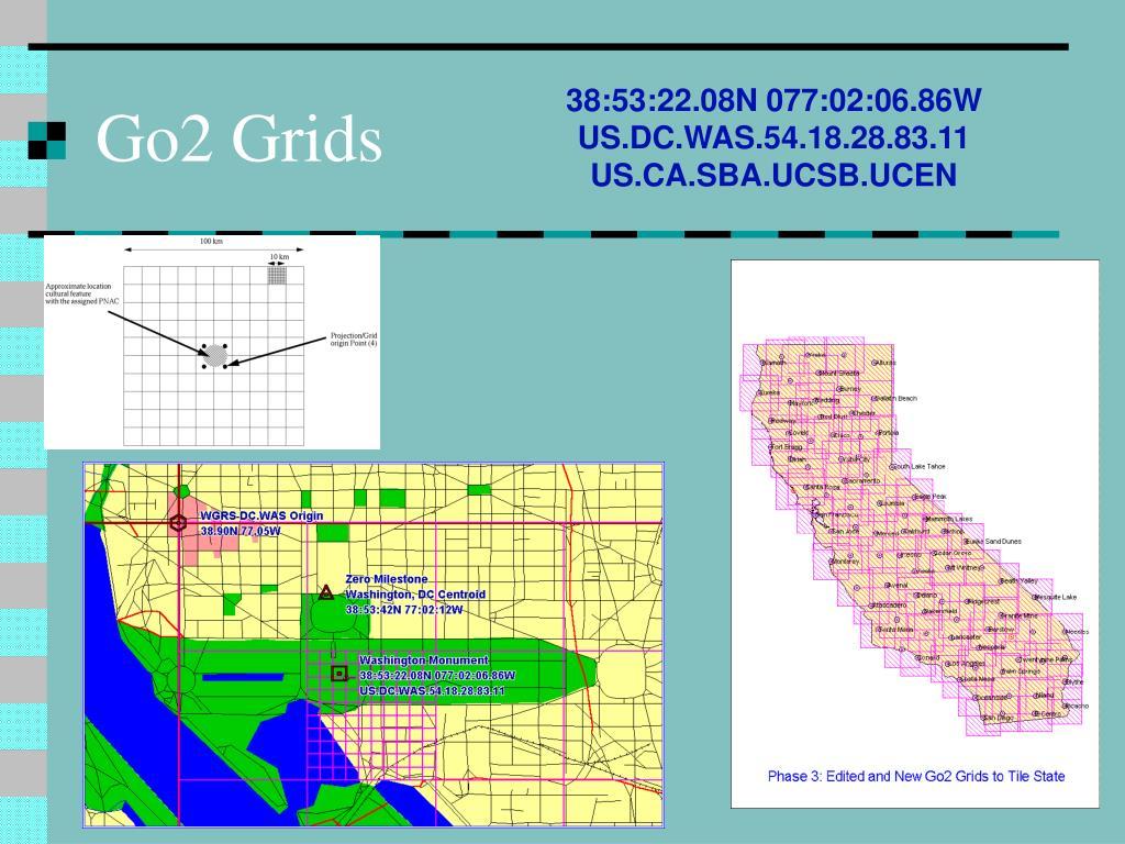 Go2 Grids