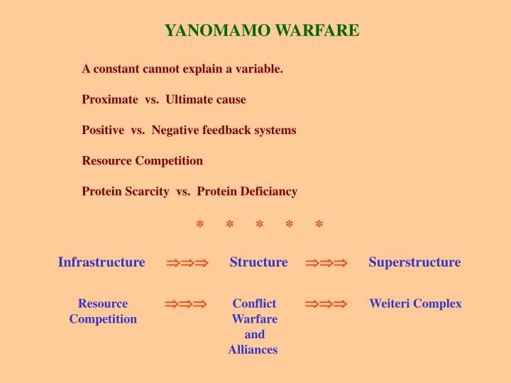 YANOMAMO WARFARE