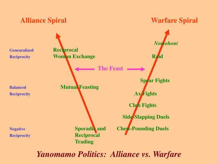 Alliance Spiral