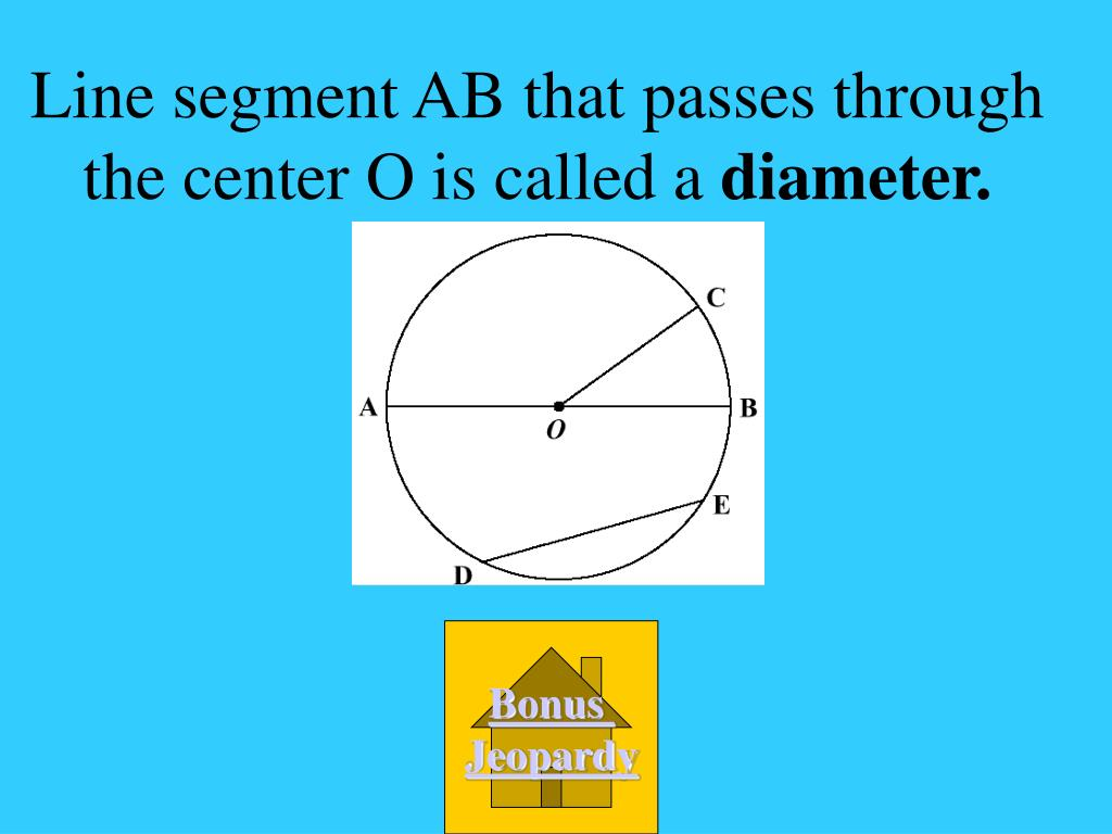 Line segment AB that passes through the center O is called a