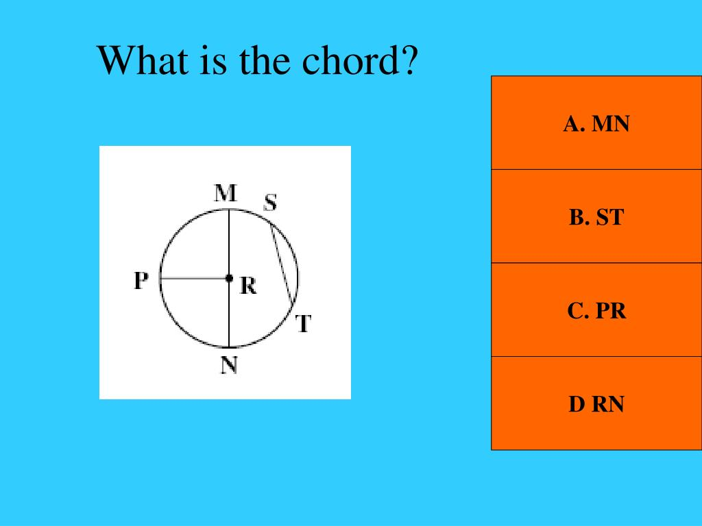 What is the chord?