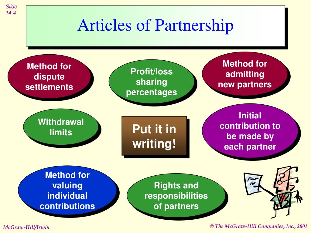 partnerships formation operation and basis Chapter 14 partnerships: formation and operation answers to questions the advantages of operating a business as a partnership include the ease of formation and the.