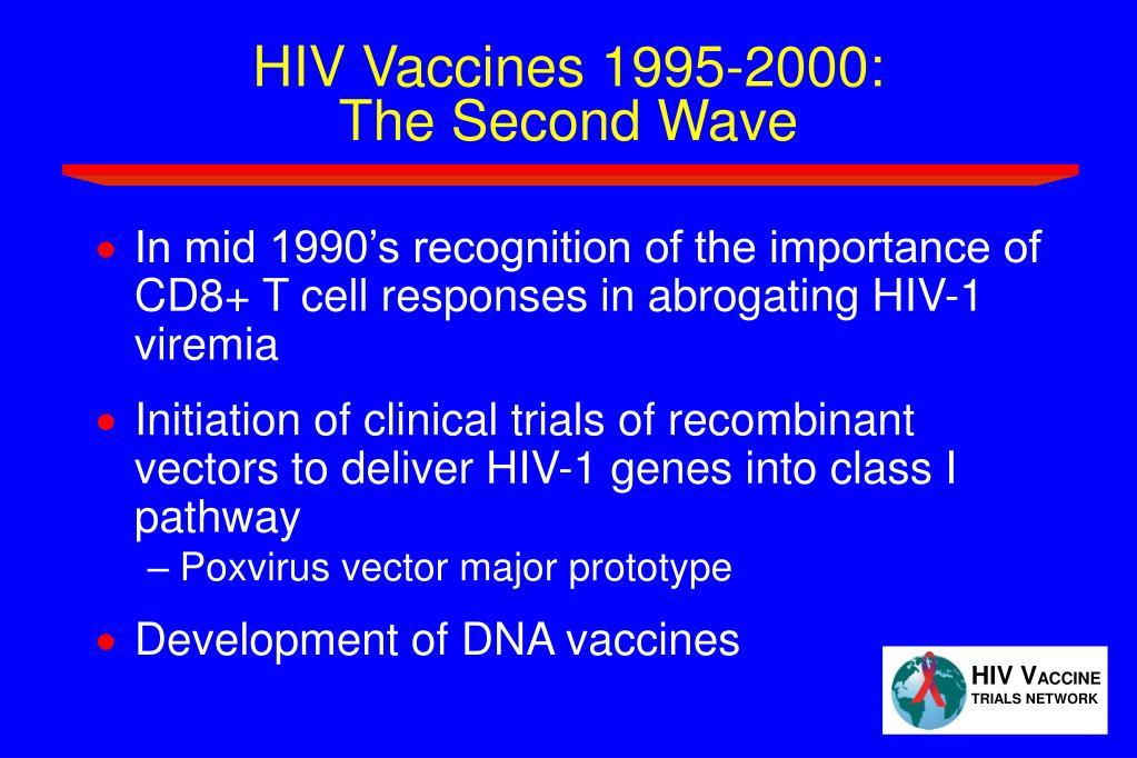 HIV Vaccines 1995-2000: