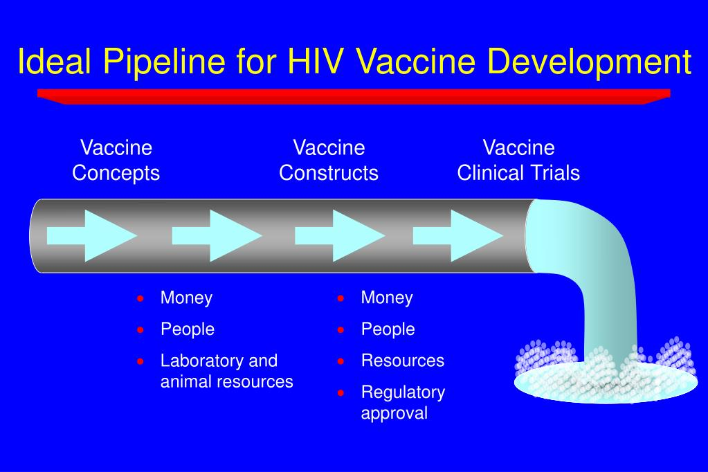 Ideal Pipeline for HIV Vaccine Development