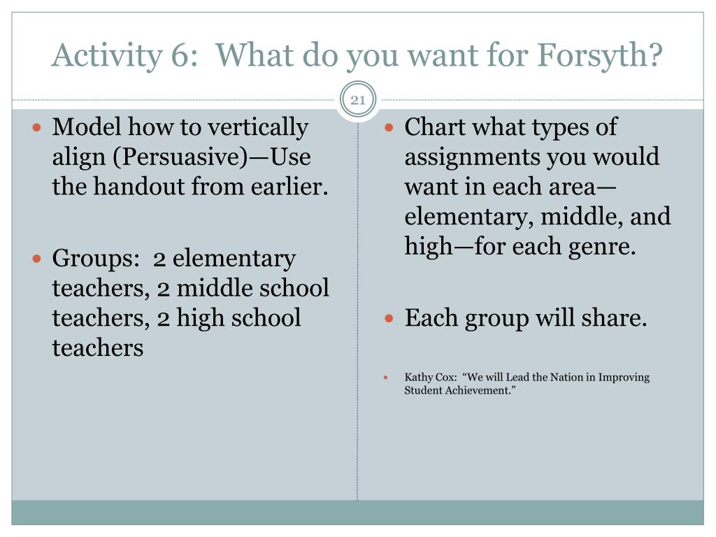 Activity 6:  What do you want for Forsyth?