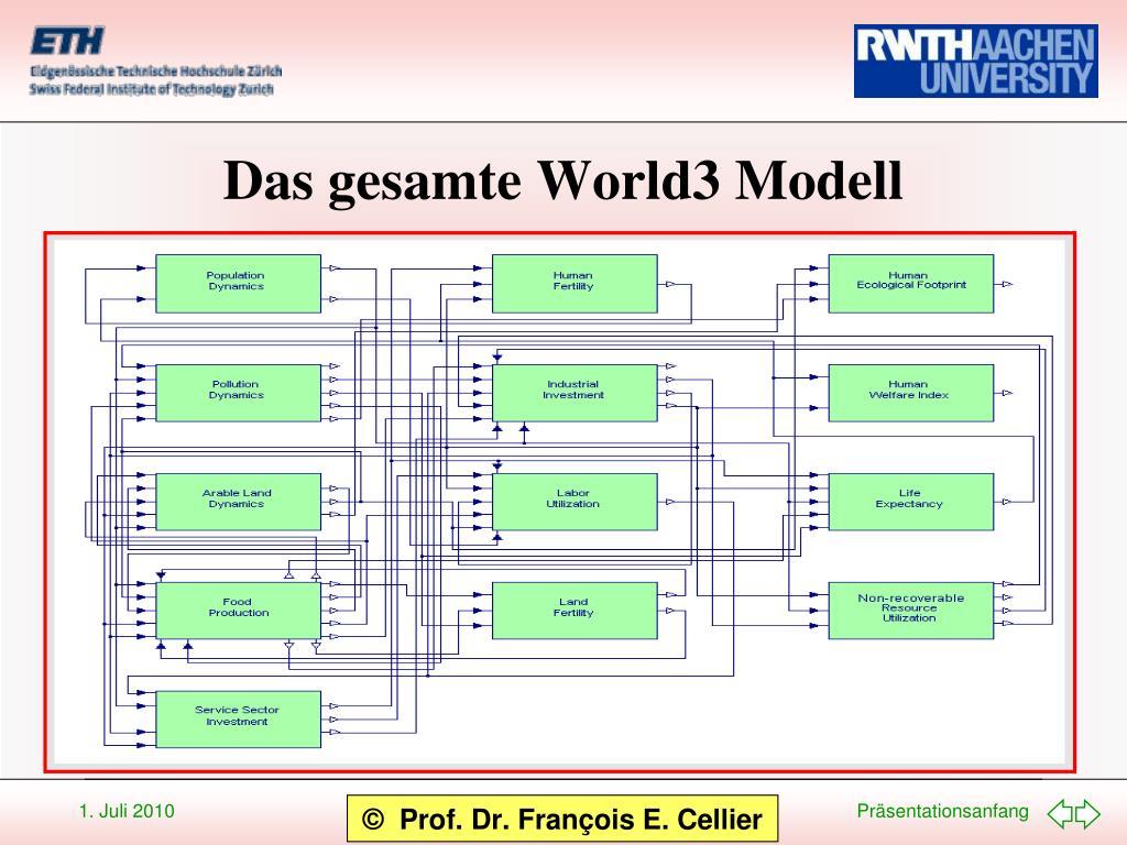 Das gesamte World3 Modell