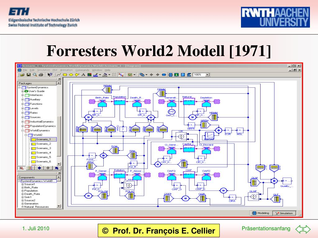 Forresters World2 Modell [1971]