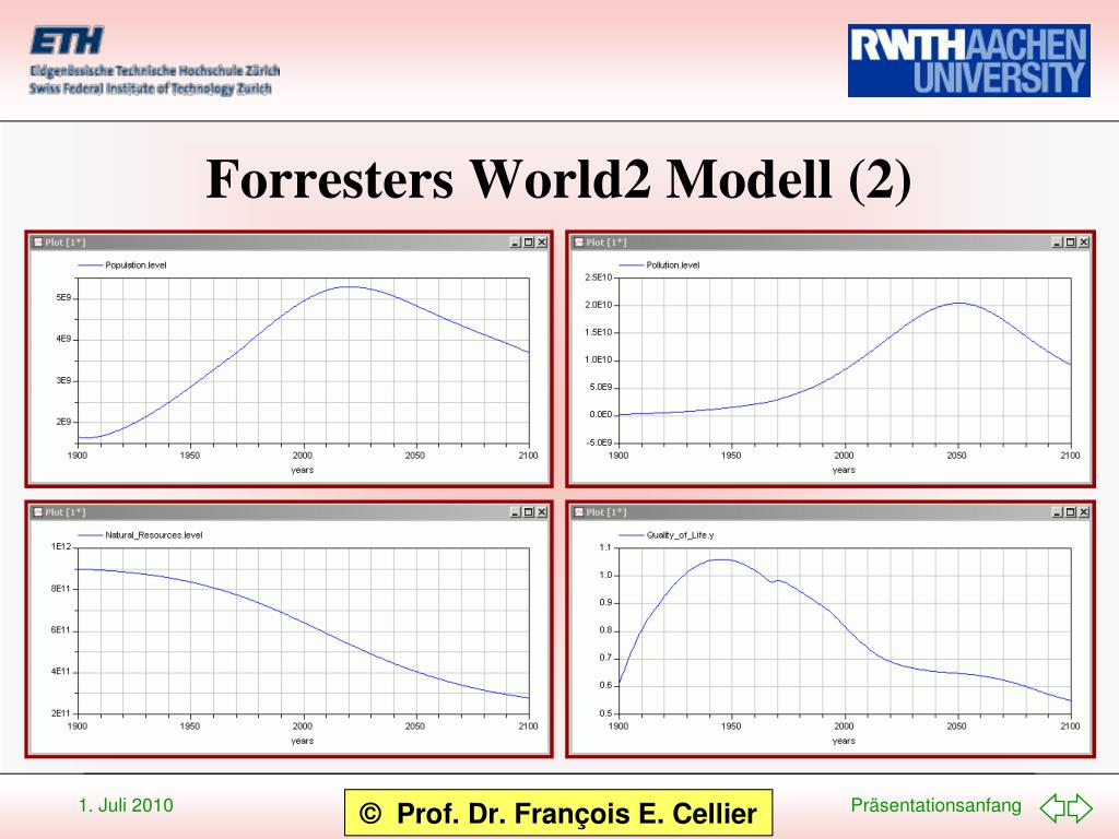 Forresters World2 Modell (2)
