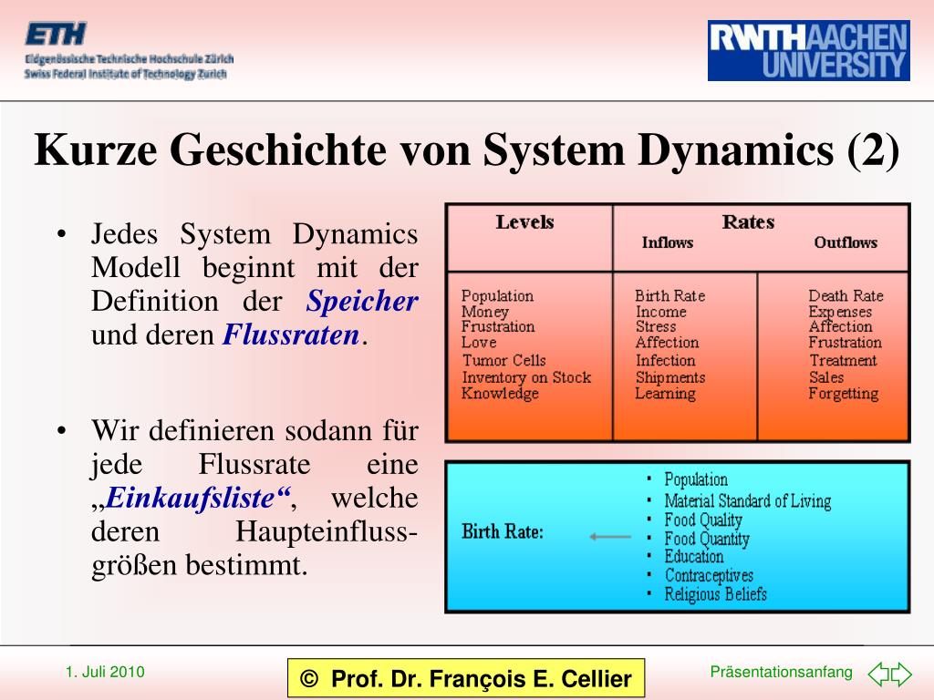 Jedes System Dynamics Modell beginnt mit der Definition der
