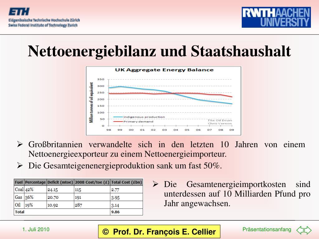 Nettoenergiebilanz und Staatshaushalt
