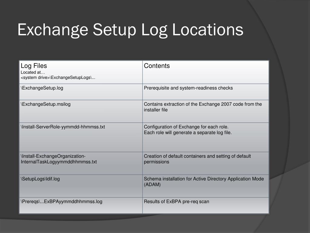 Exchange Setup Log Locations
