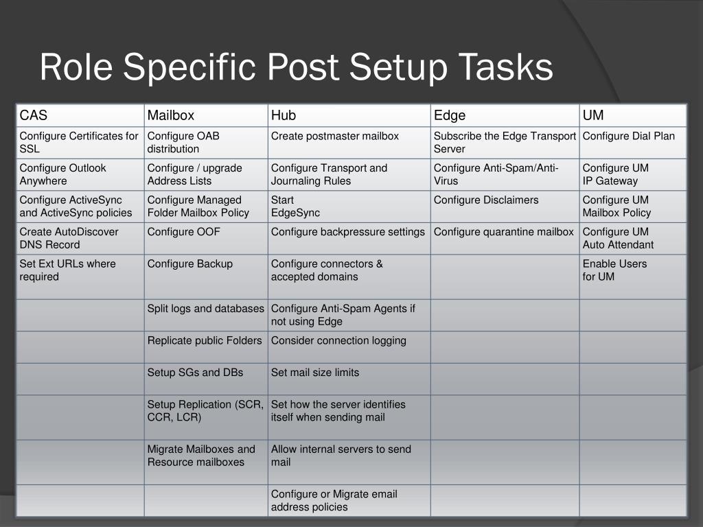Role Specific Post Setup Tasks