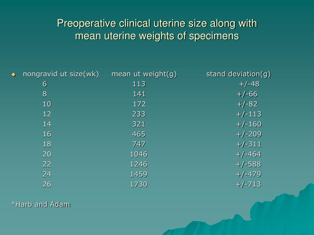 Preoperative clinical uterine size along with