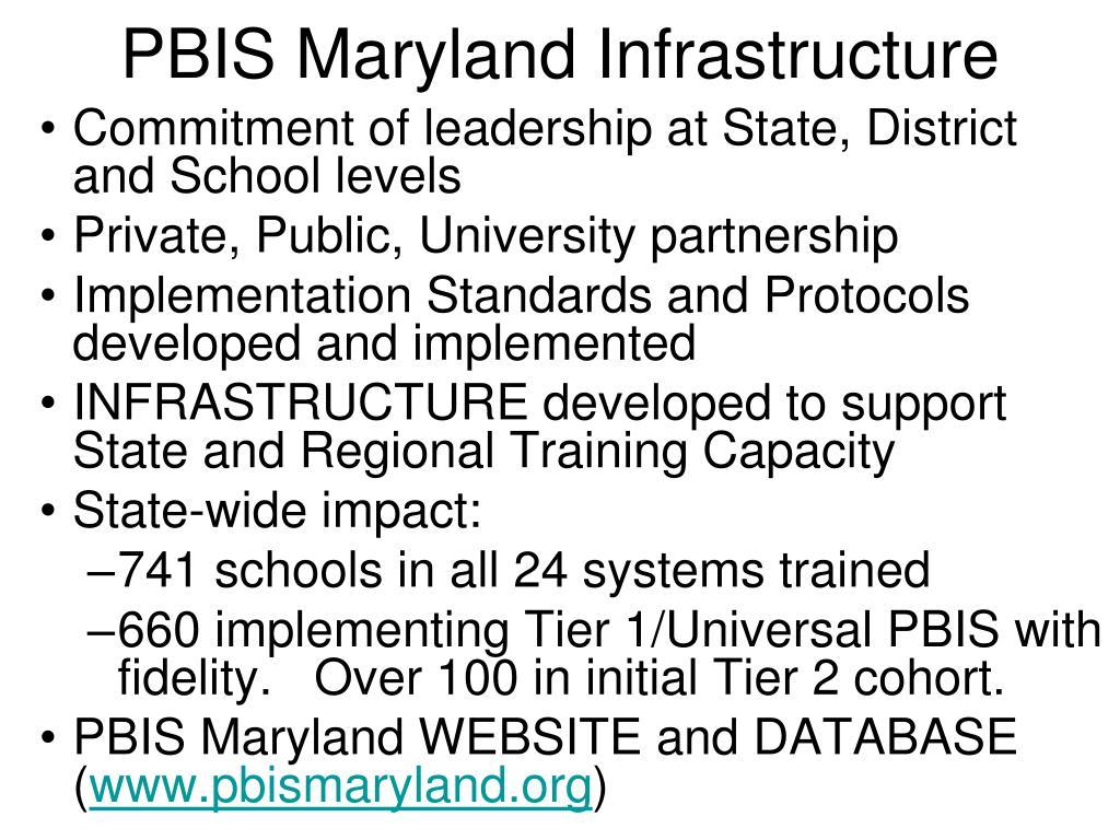 PBIS Maryland Infrastructure
