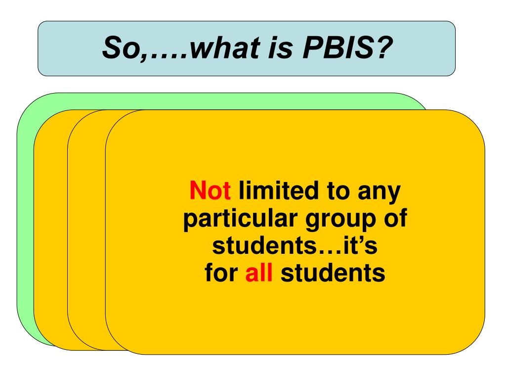 So,….what is PBIS?