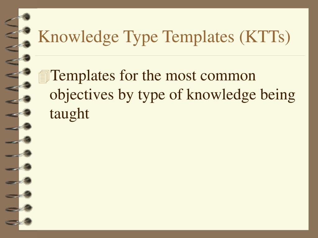 Knowledge Type Templates (KTTs)
