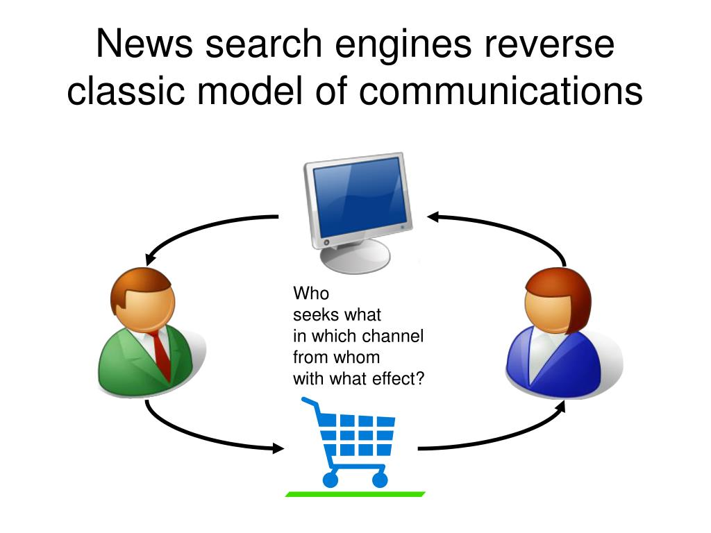 News search engines reverse classic model of communications