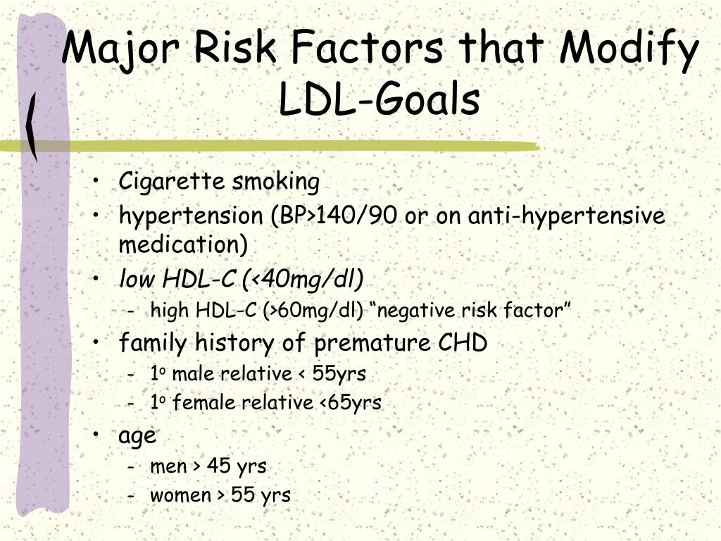 Major Risk Factors that Modify LDL-Goals