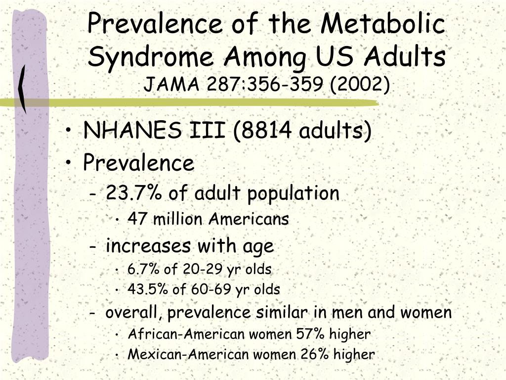 Prevalence of the Metabolic Syndrome Among US Adults