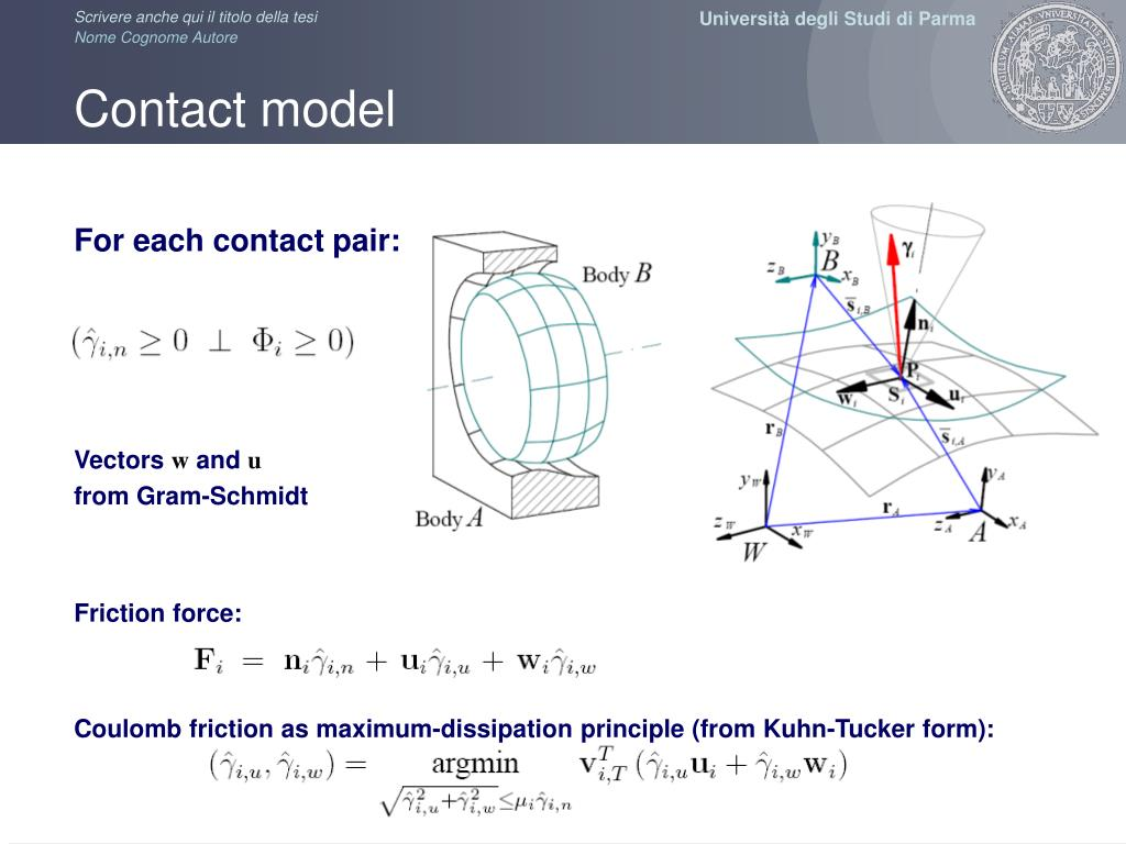 Contact model