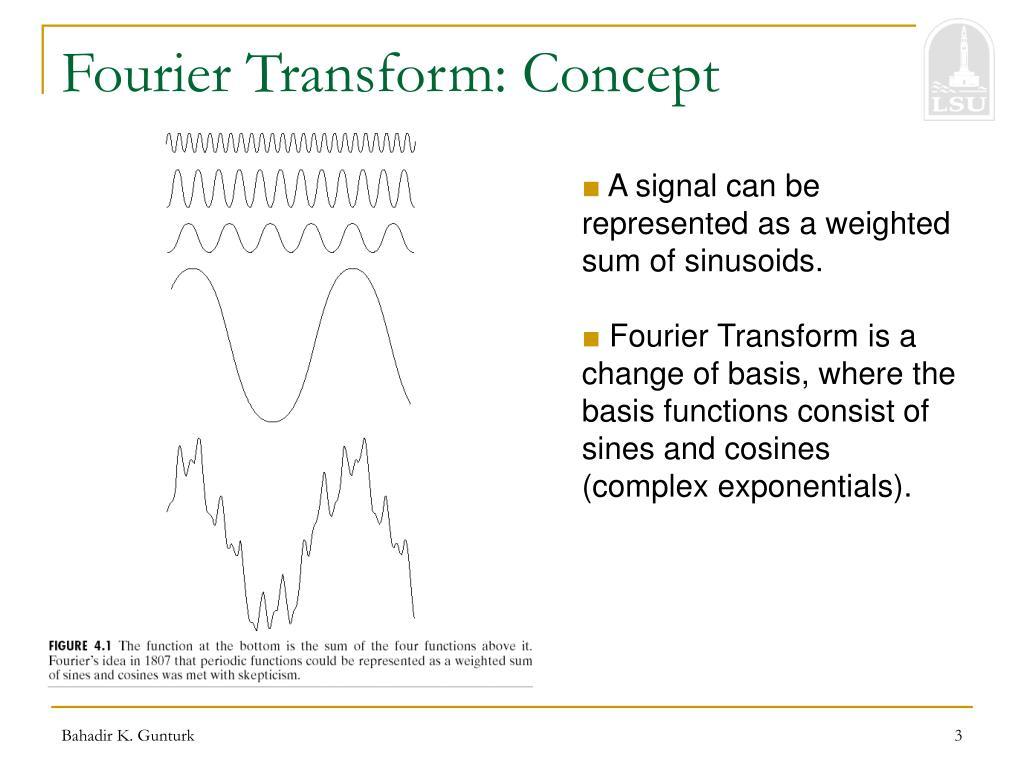 Fourier Transform: Concept