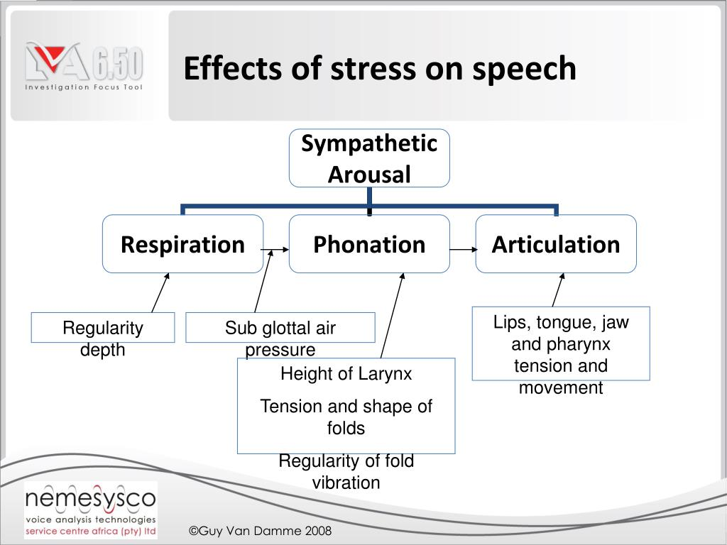 Effects of stress on speech