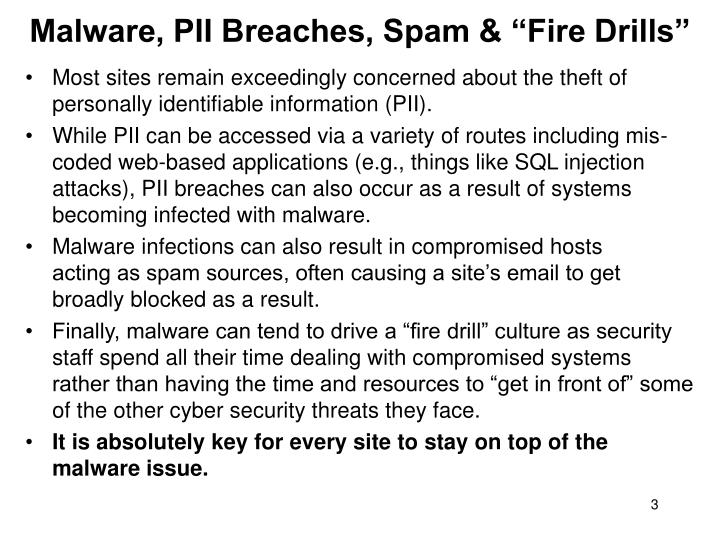 Malware pii breaches spam fire drills