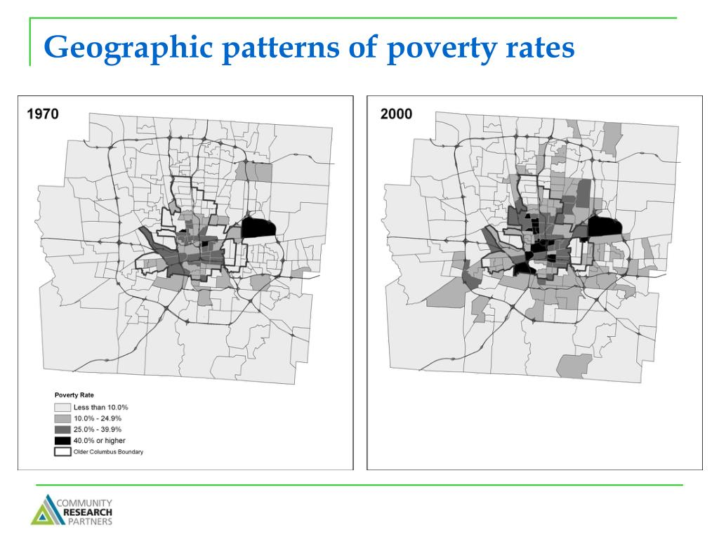 Geographic patterns of poverty rates