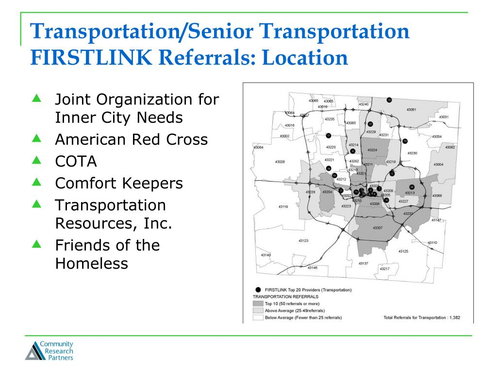 Transportation/Senior Transportation FIRSTLINK Referrals: Location