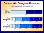democratic delegate allocation percentages based on the 2 candidate vote