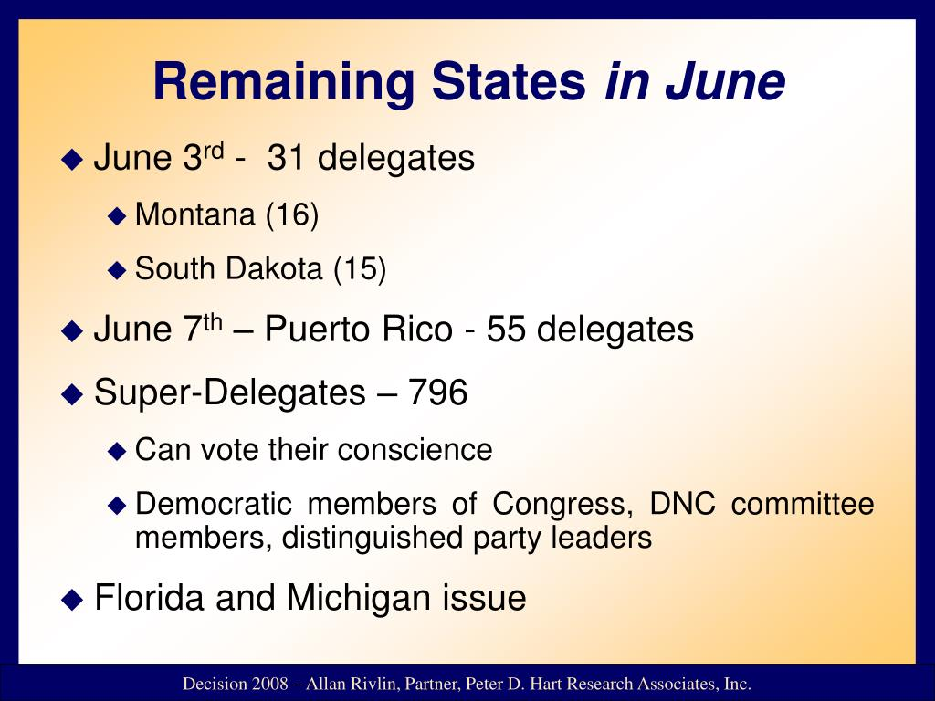 Remaining States