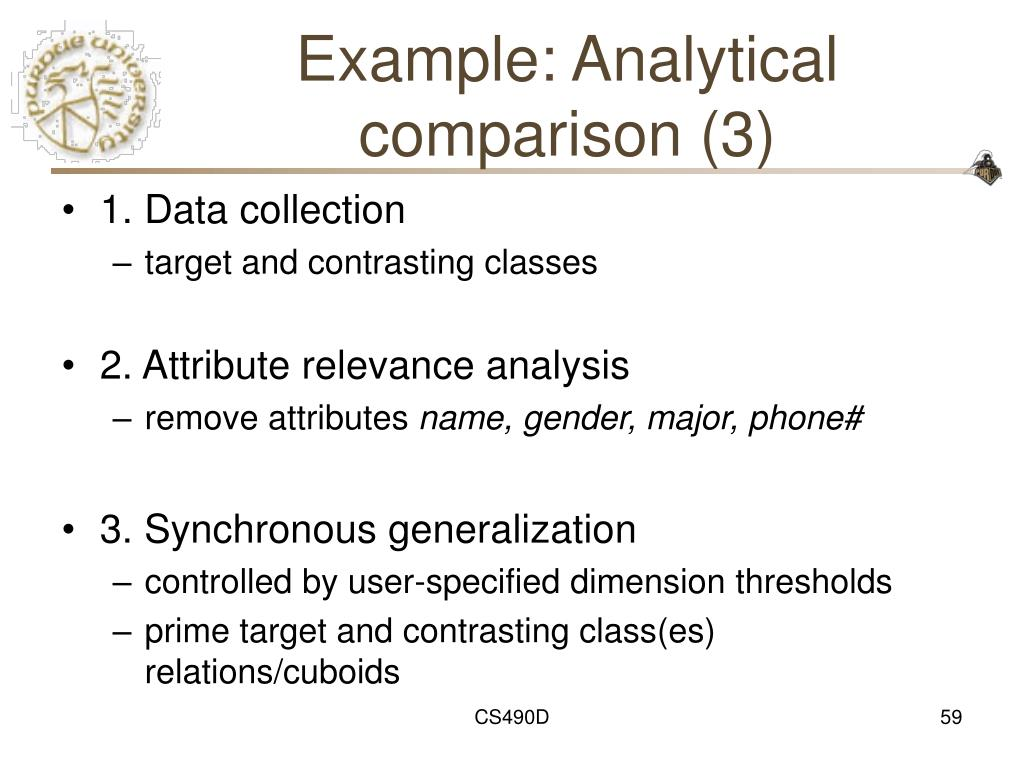 Example: Analytical comparison (3)