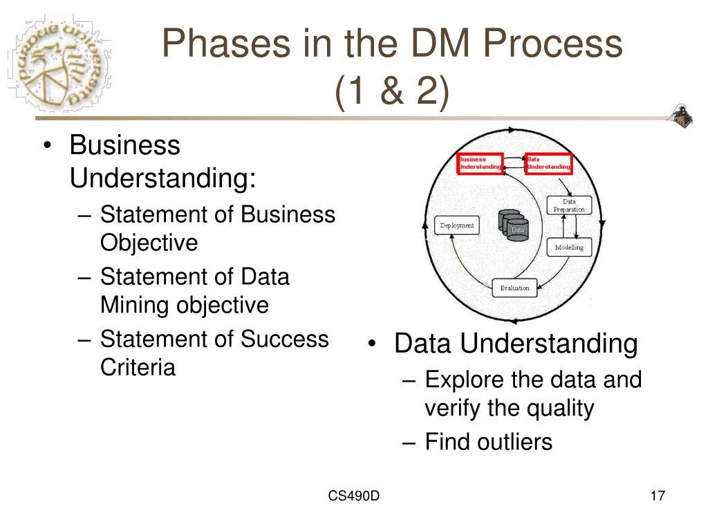 Business Understanding: