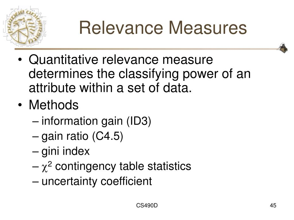 Relevance Measures