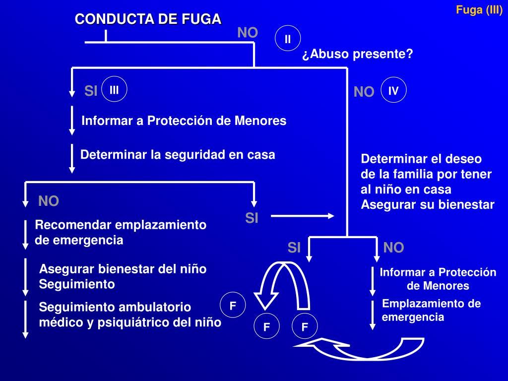 Fuga (III)