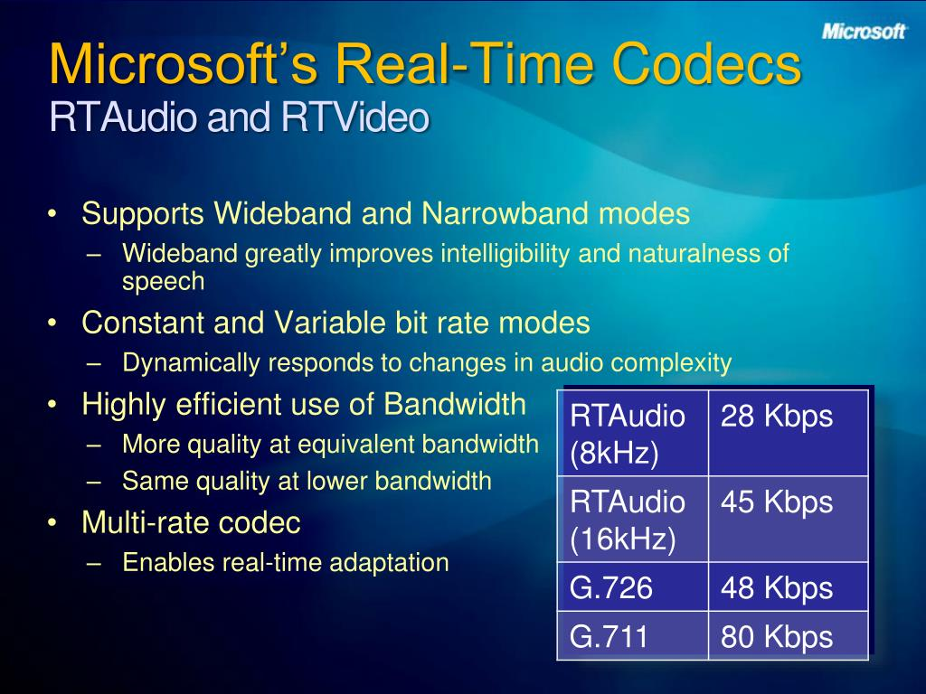 Microsoft's Real-Time