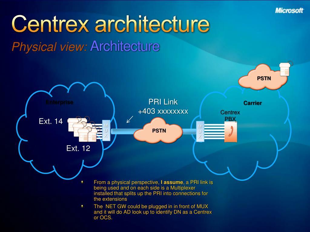 Centrex architecture