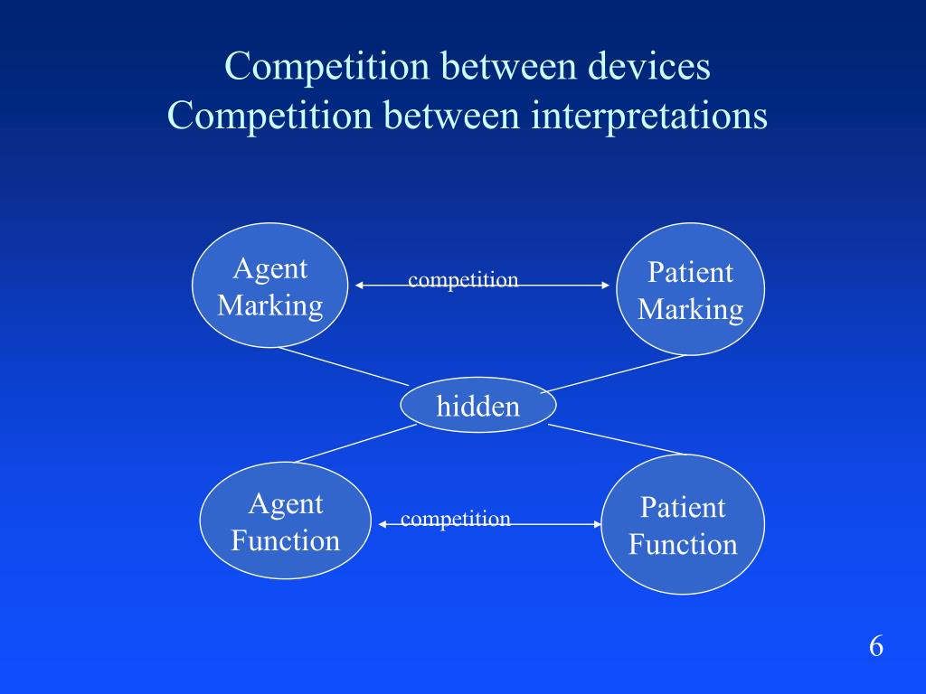 Competition between devices